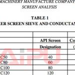 API shaker screens